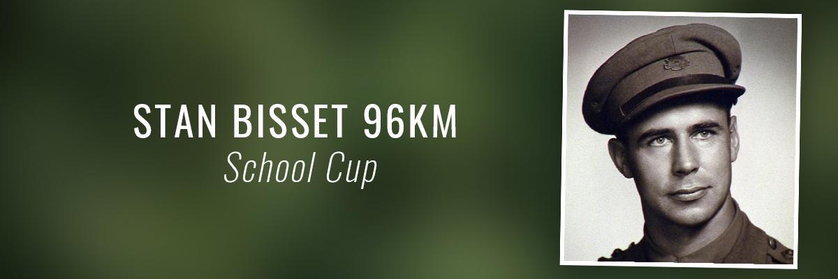Stan Bisset 96km Kokoda Challenge School Cup